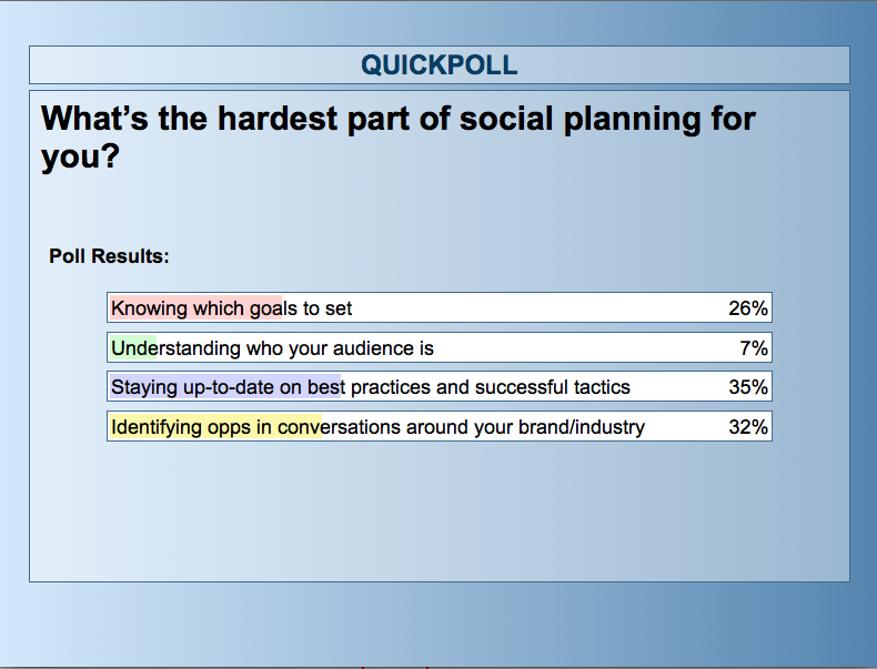 Hardest Part of Social Planning