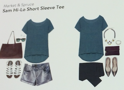 StitchFix Look Suggestions