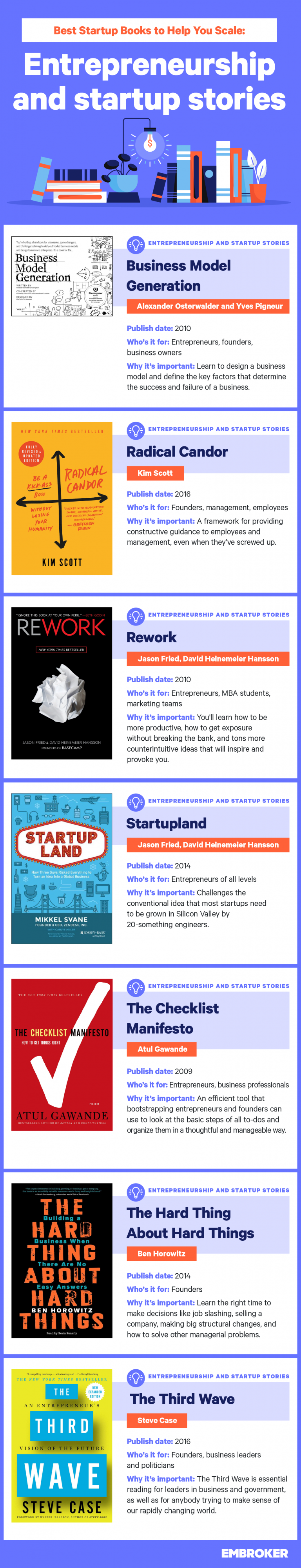 Infographic of IG-Entrepreneurship-and-Startup-Stories by Aurora Meyer